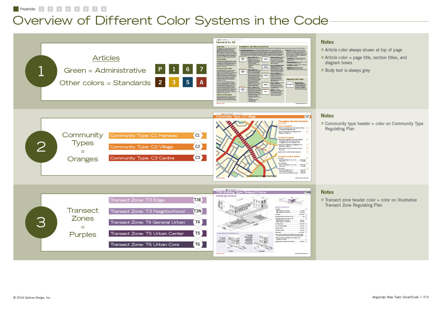 Overview of Different Color Systems in the Code, which was eluded to in the Table of Contents and is used throughout the code