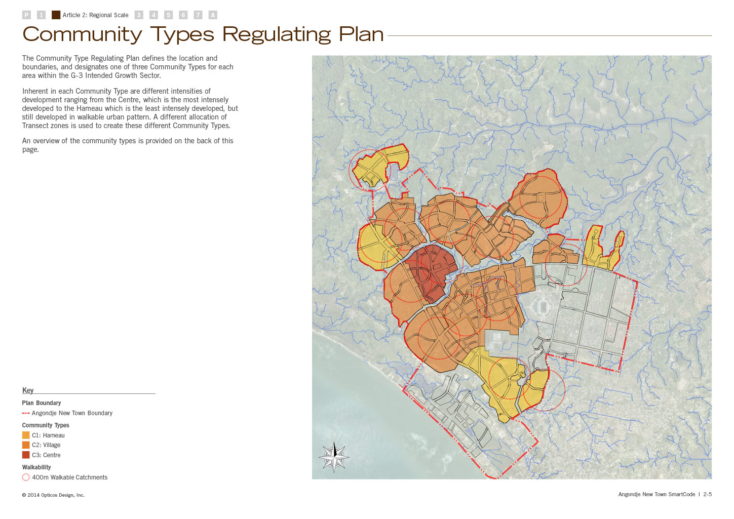 Community Types Regulating Plan