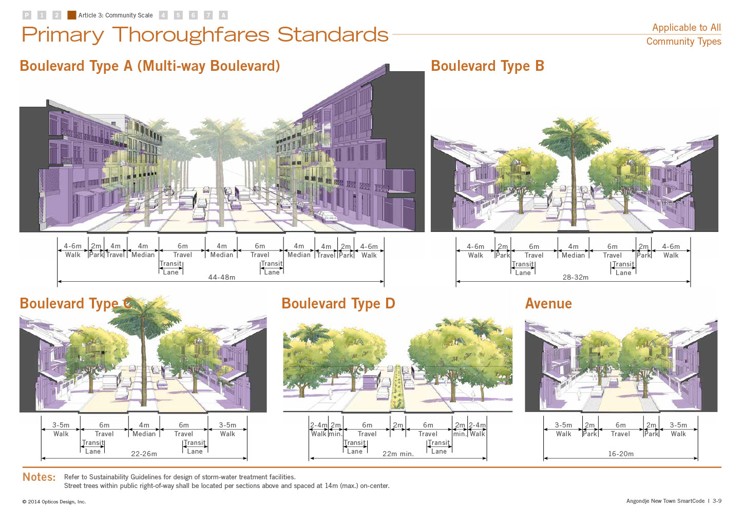 Primary Thoroughfares Standards, showing standards for designing primary thoroughfares