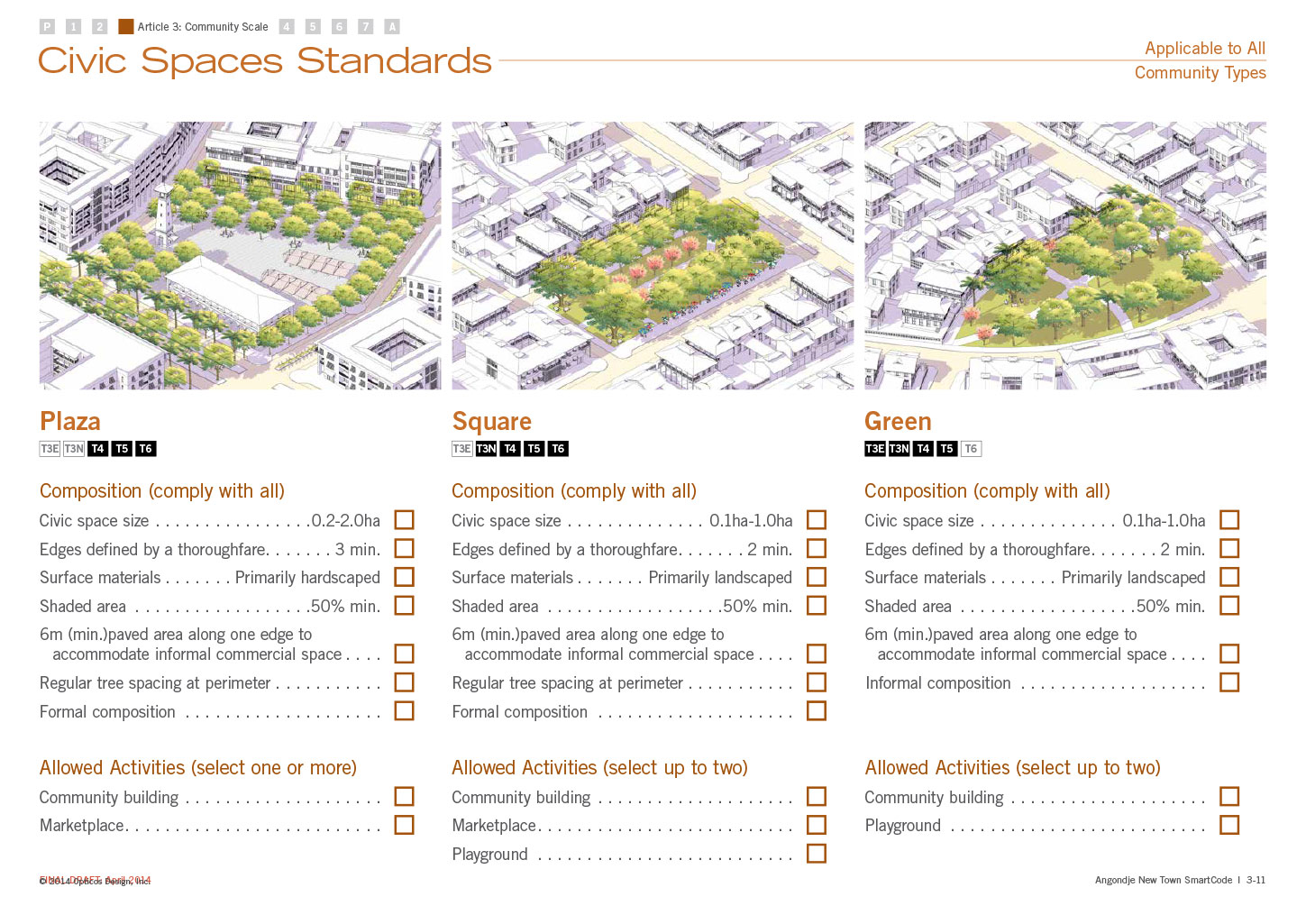 Civic Space Standards